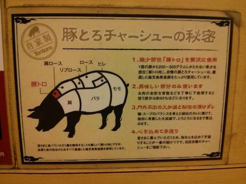 豚とろ_チャーシューの秘密