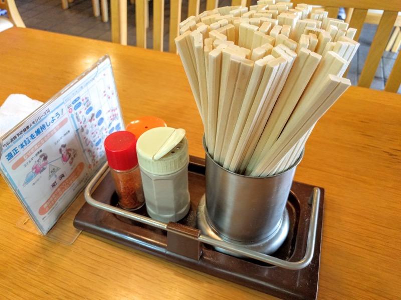 丸竹食堂 調味料