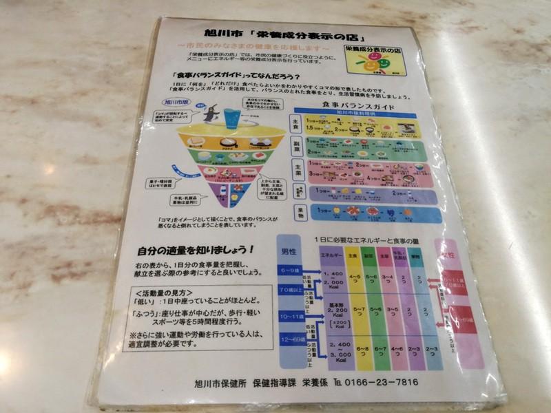 15栄養成分表の店